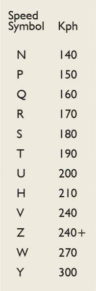 speed-symbol
